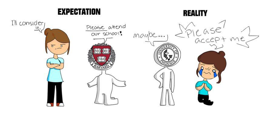 Comic: College