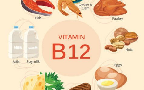 Have You Been Getting Enough B12??